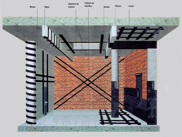 Structural Reinforcement